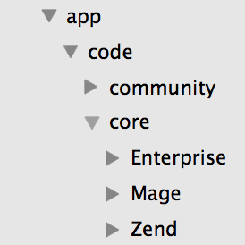 Magento Enterprise Edition Folder Tree